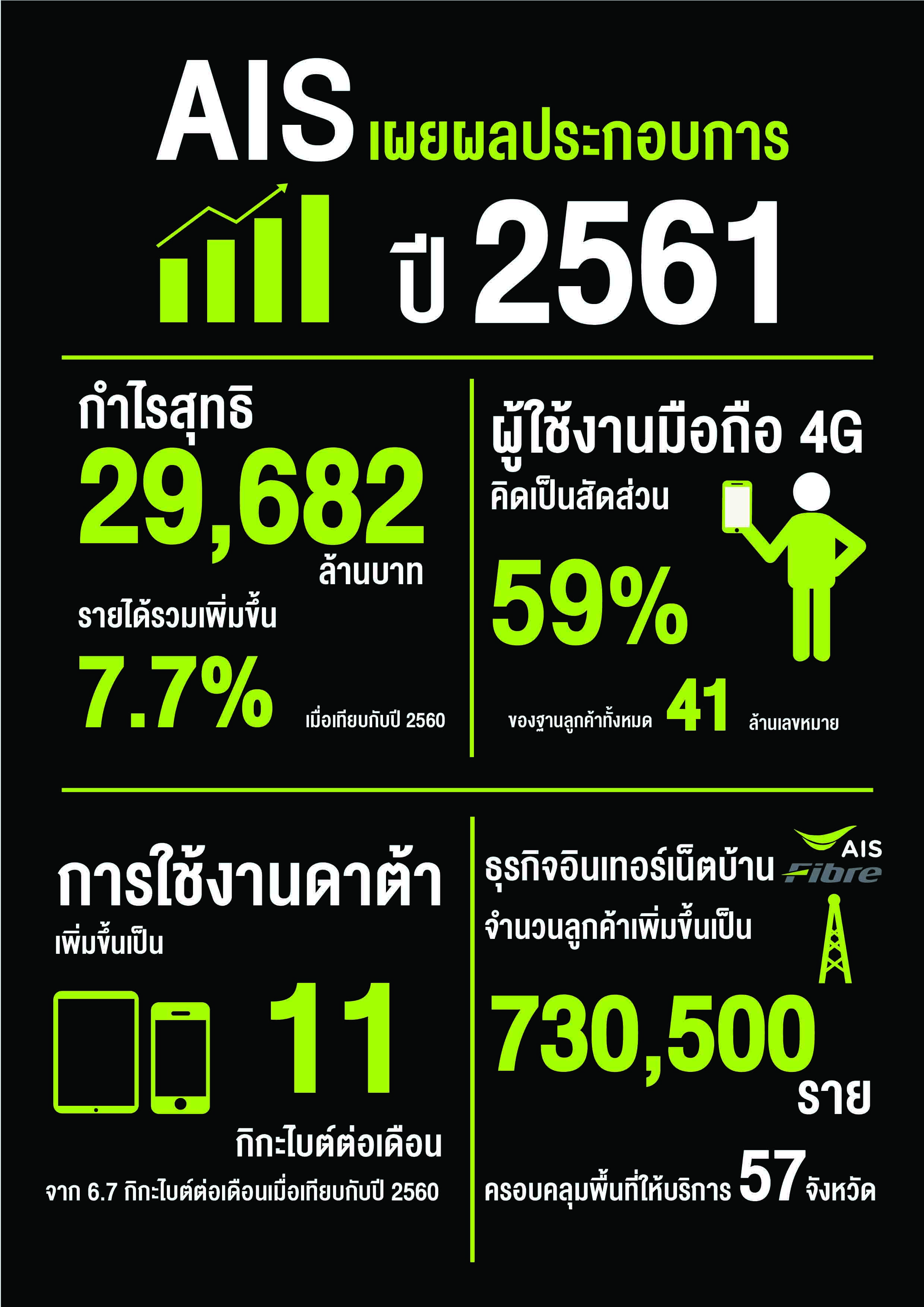 Infographic-ais