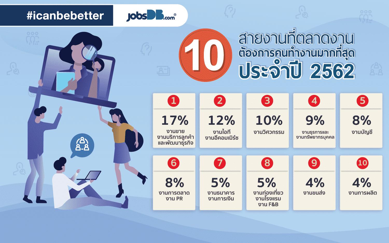 10 สายงานที่ตลาดงานต้องการประจำปี 2562 - jobsDB เผย 10 ตำแหน่งงานที่เงินเดือนมากที่สุด ประจำปี 2561