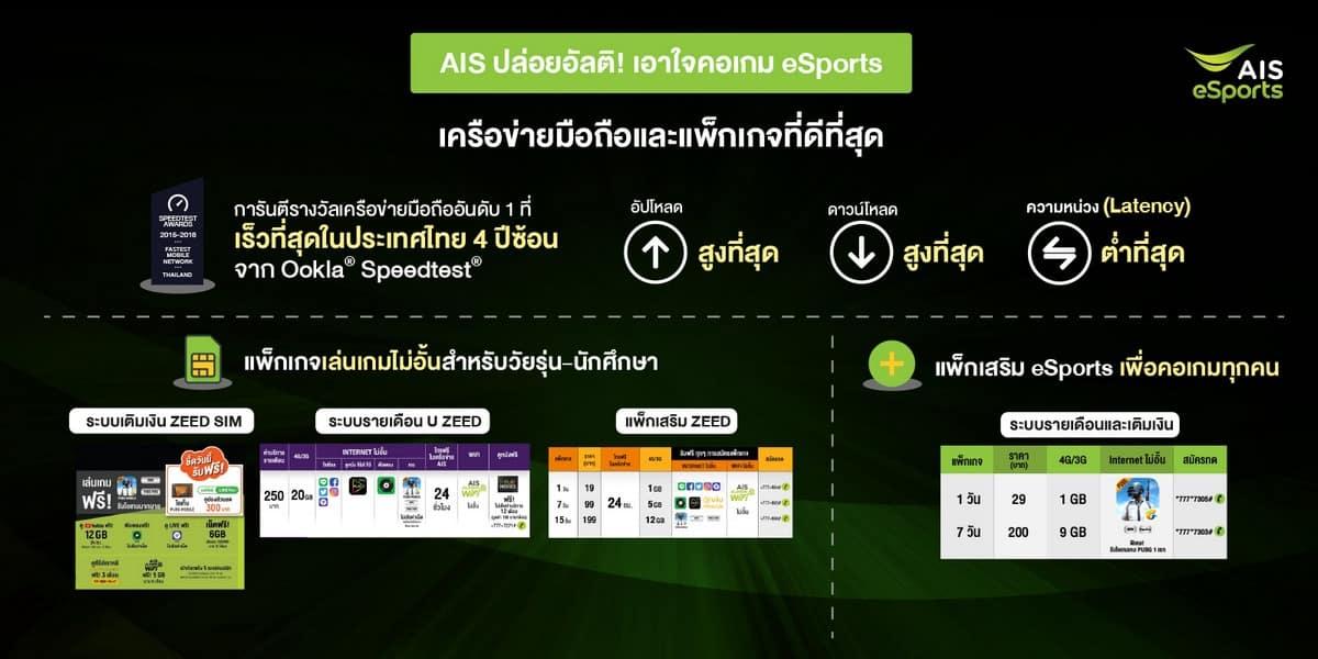 INFO AIS eSports 01 - AIS ประกาศวิสัยทัศน์และนโยบายสนับสนุนวงการกีฬา eSports ในชื่อ AIS eSports เสริมแกร่งเกมเมอร์ไทยสู่สากล