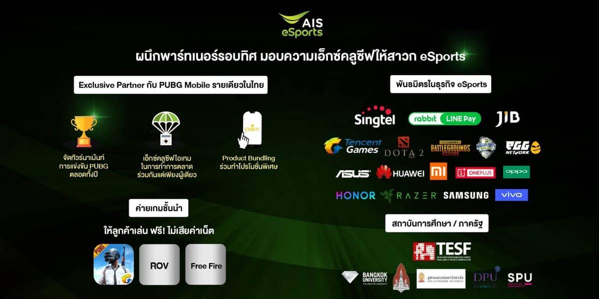 INFO AIS eSports 04 - AIS ประกาศวิสัยทัศน์และนโยบายสนับสนุนวงการกีฬา eSports ในชื่อ AIS eSports เสริมแกร่งเกมเมอร์ไทยสู่สากล