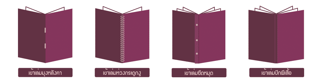 binding2 1 2 - บริการ พิมพ์เมนูอาหาร ออกแบบเมนูอาหาร พิมพ์เมนูเครื่องดื่ม