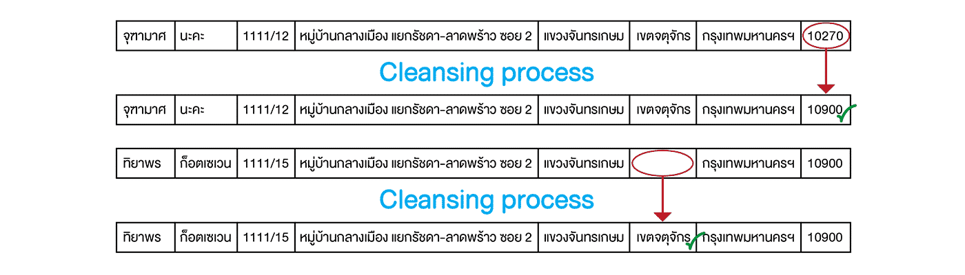Banner-MIWService-Cleaning-Data.2-01