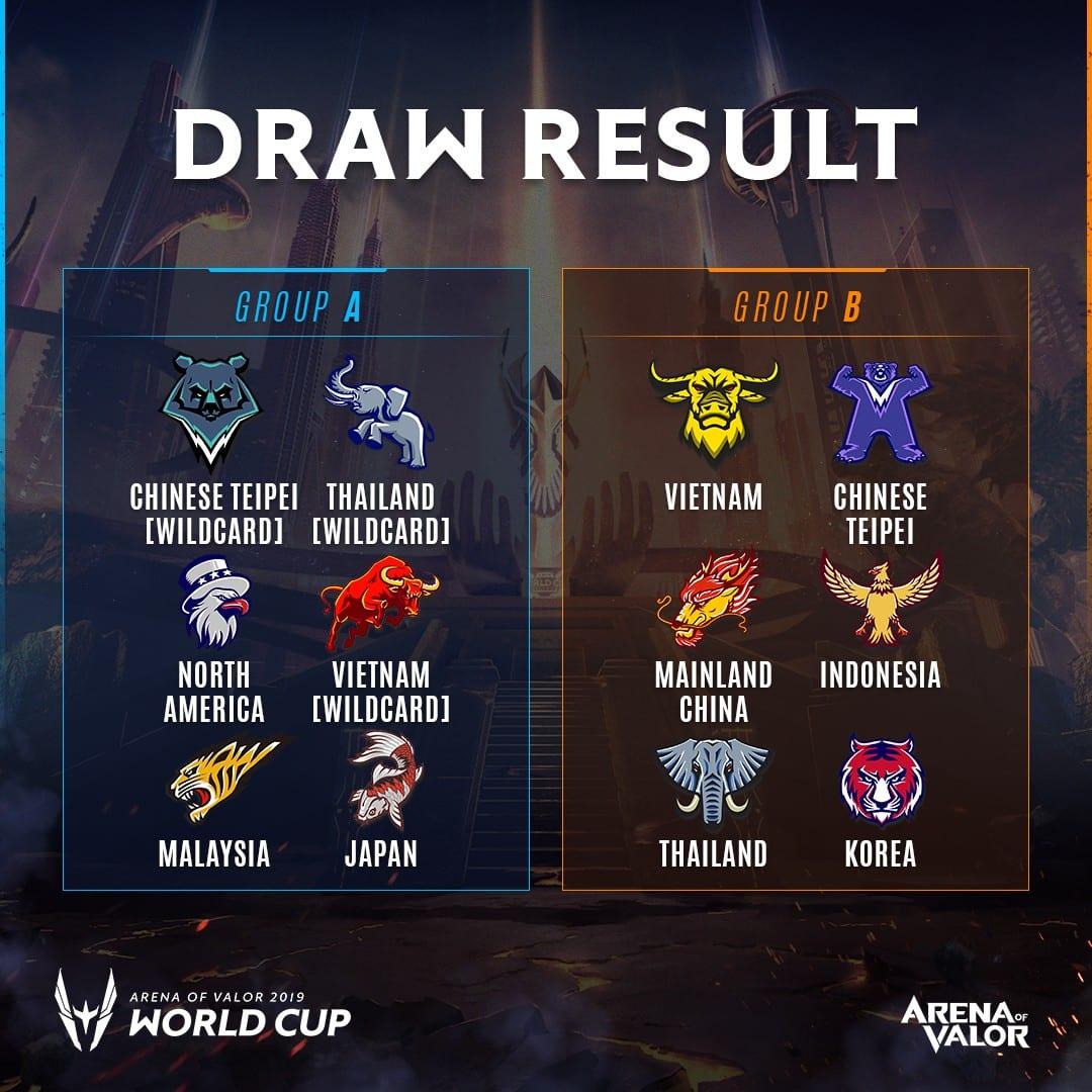 AWC 2019 Draw Result 1 - ผลการจับสลากแบ่งกลุ่มการแข่งขันเกม RoV รายการ AWC 2019