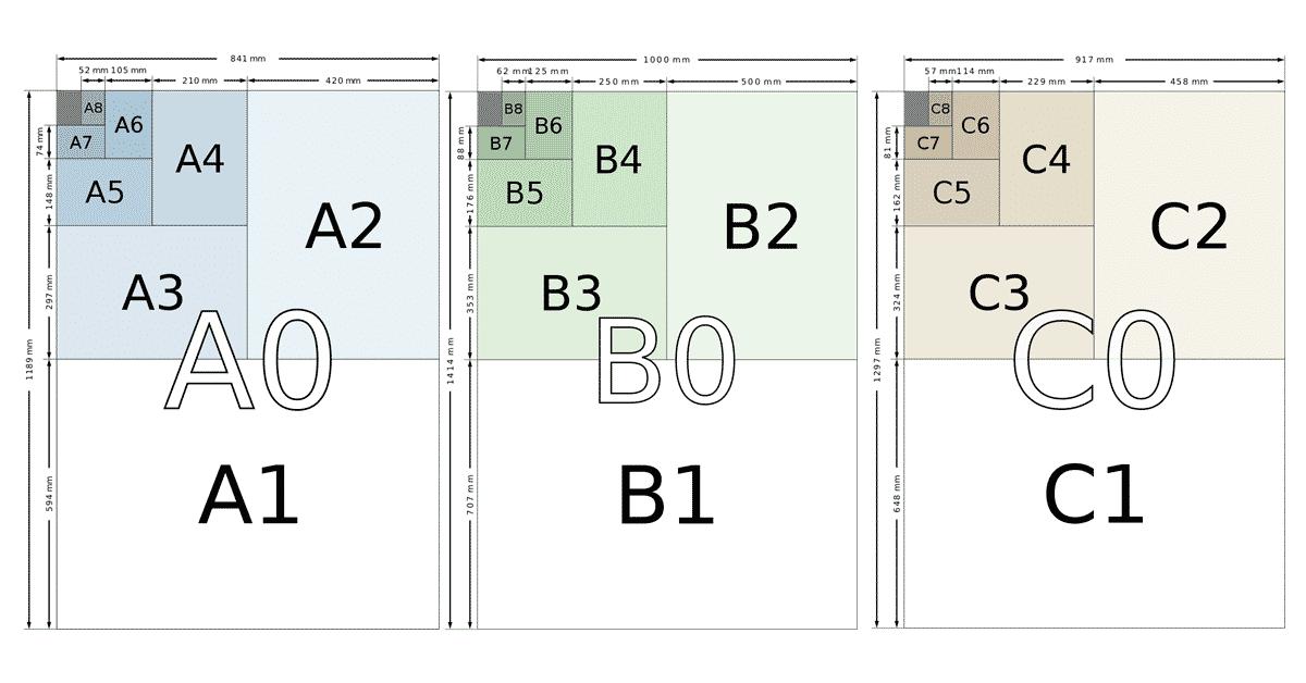 2020 03 18 13 39 10 - ขนาดกระดาษ A4 ขนาดกระดาษ A5 คือเท่าไหร่ ? แล้วกระดาษมีกี่ขนาดกันแน่ แต่ละแบบขนาดละเท่าไหร่บ้าง ?