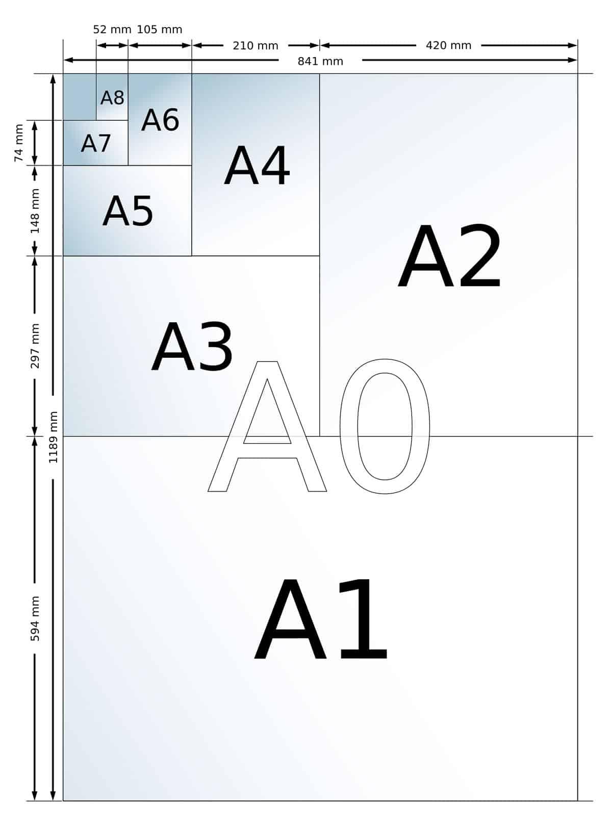 A size - ขนาดกระดาษ A4 ขนาดกระดาษ A5 คือเท่าไหร่ ? แล้วกระดาษมีกี่ขนาดกันแน่ แต่ละแบบขนาดละเท่าไหร่บ้าง ?