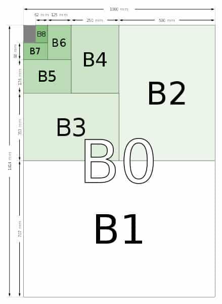 B size - ขนาดกระดาษ A4 ขนาดกระดาษ A5 คือเท่าไหร่ ? แล้วกระดาษมีกี่ขนาดกันแน่ แต่ละแบบขนาดละเท่าไหร่บ้าง ?