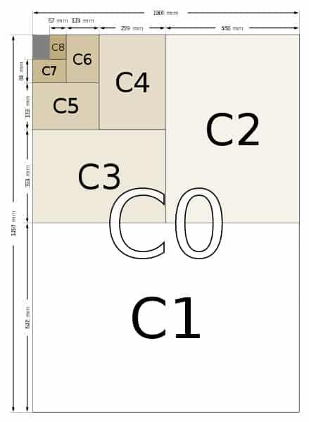 C size - ขนาดกระดาษ A4 ขนาดกระดาษ A5 คือเท่าไหร่ ? แล้วกระดาษมีกี่ขนาดกันแน่ แต่ละแบบขนาดละเท่าไหร่บ้าง ?