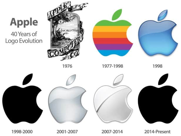 Company logo 05 - อยากออกแบบโลโก้บริษัท ต้องคำนึงถึงอะไรบ้าง ?