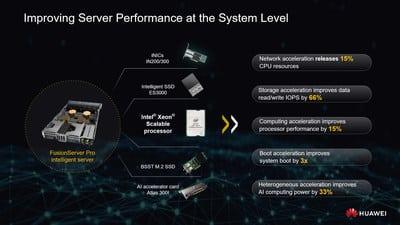 Huawei FusionServer Pro 2 - Huawei FusionServer Pro เซิร์ฟเวอร์อัจฉริยะ