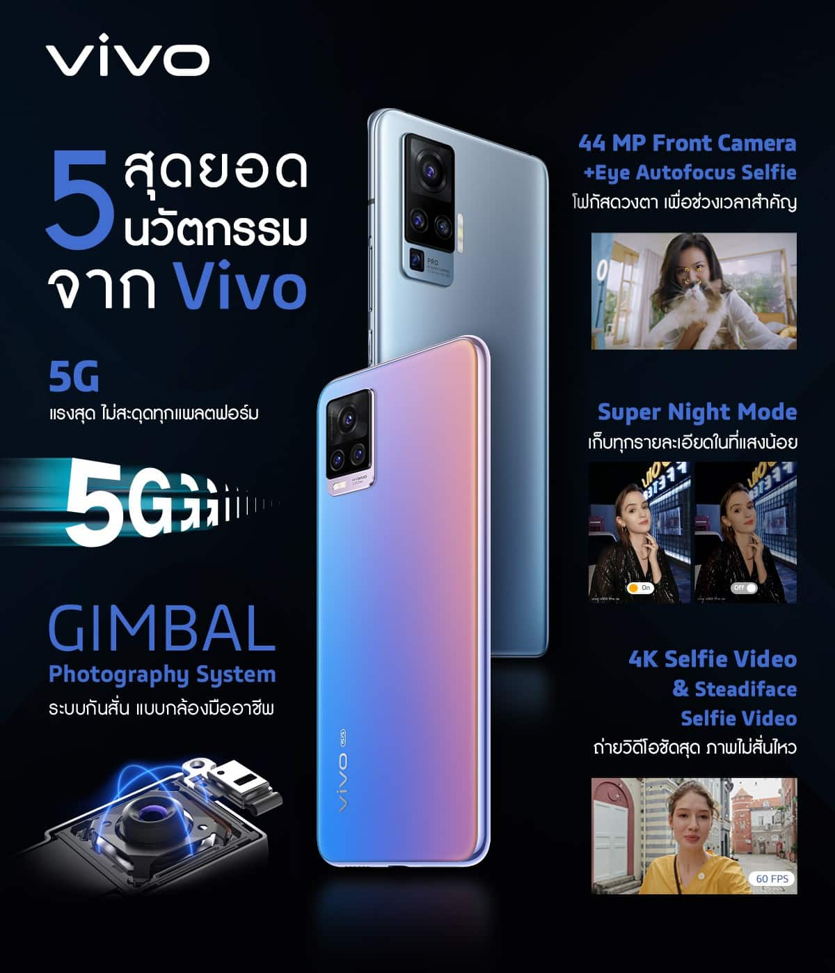 Vivo 5 innovations FINAL - 5 สุดยอดนวัตกรรมที่ Vivo มอบแก่ผู้บริโภคชาวไทยปีนี้